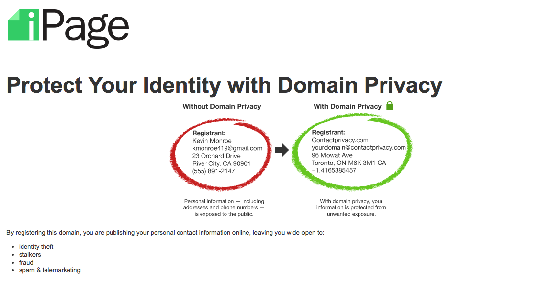 ipage domain privacy settings